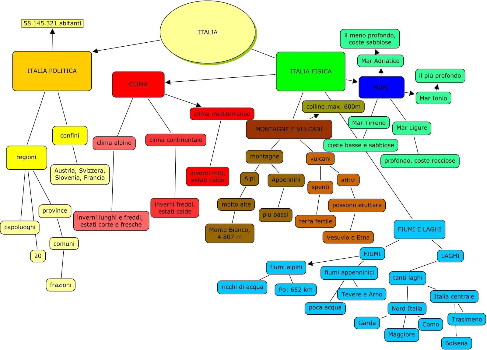 Maestro marino la mappa concettuale al termine della for Design della mappa di casa