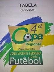 IV Copa José Vicente Ferreira (Deda)