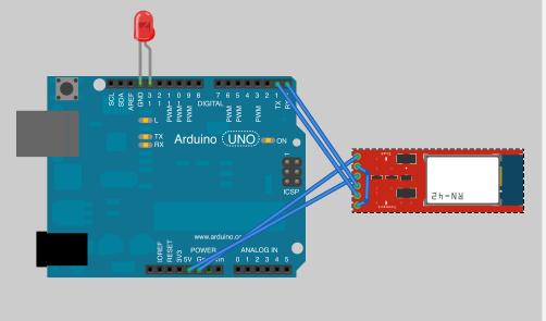 Cómputo integrado python arduino con modulo de bluetooth