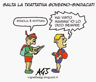 #labuonascuola, sindacati, satira , vignetta
