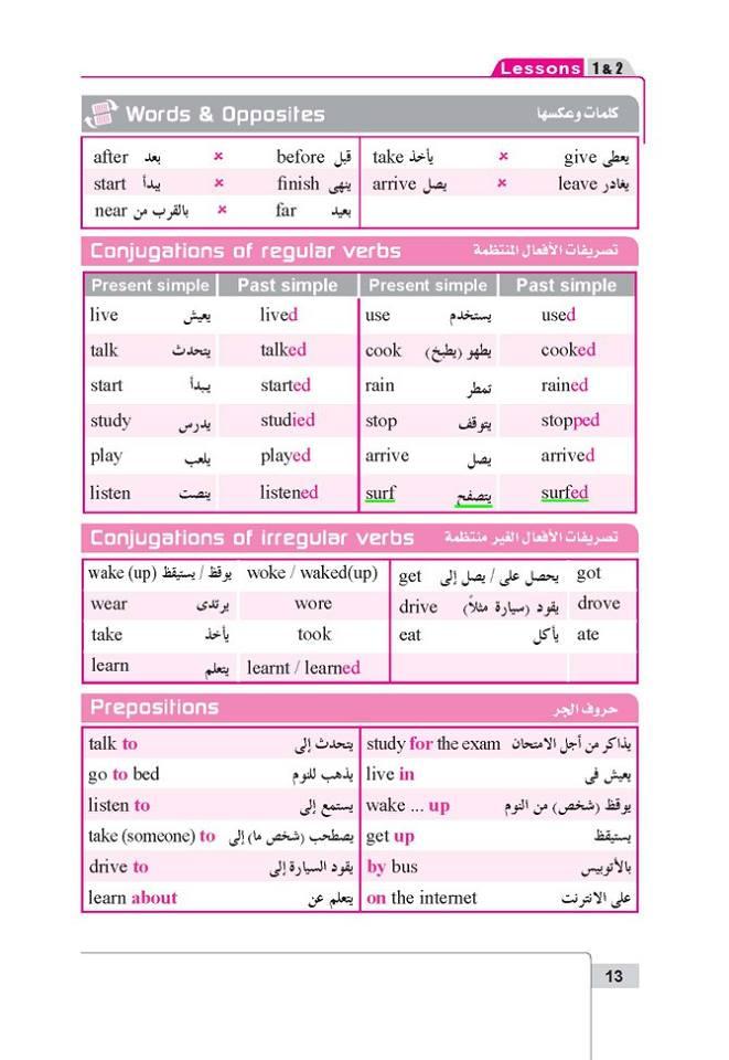 الوحدة الأولى كتاب بت باى بت ترم أول 2016  الاول اعدادي 2016 المنهاج المصري 12004702_10207032315