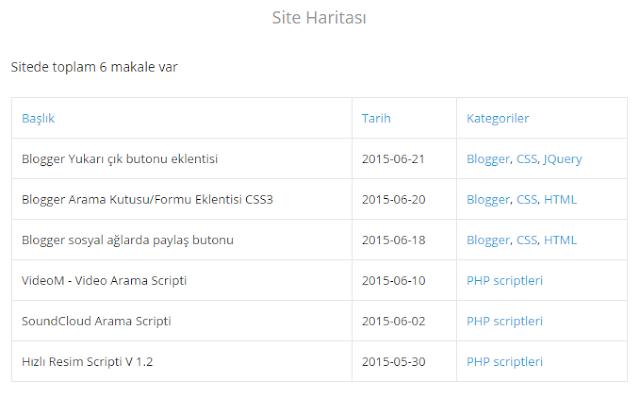 Blogger Sitemap sayfası