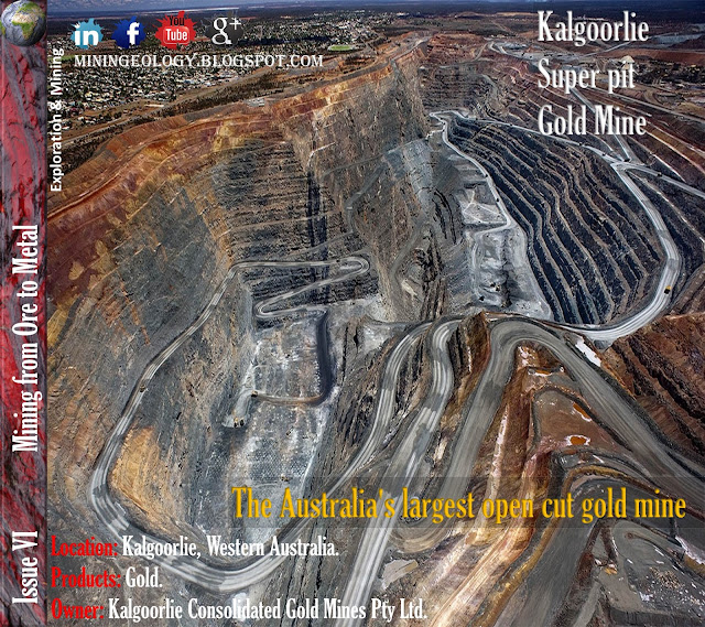 Kalgoorlie Superpit Gold Mine