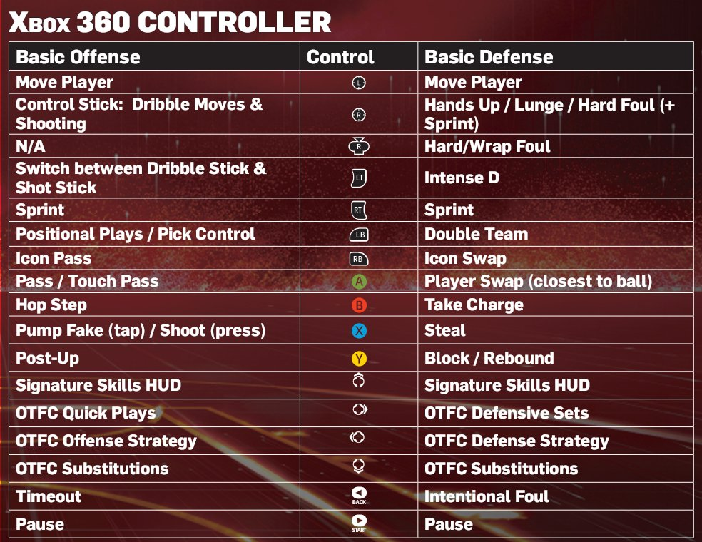 1Nba 2k13 Cheats Xbox 360