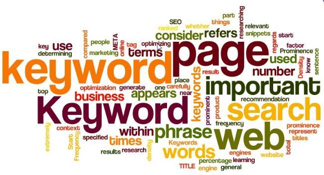 http://2.bp.blogspot.com/-zma40IPseE0/UIBKeVLHN9I/AAAAAAAAJws/WFqYHa_ia_c/s1600/anahtar-kelime-kullanimi.jpg