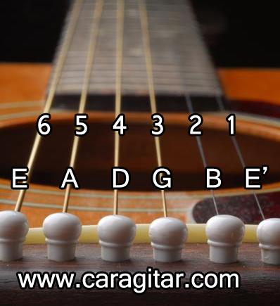 tuning stem senar gitar akustik