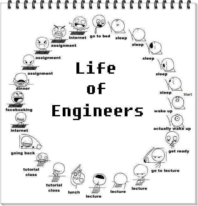 Funny Quotes About Engineering Quotesgram