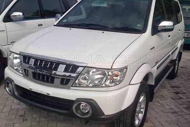 Mobil Bekas Kapan Lagi Malang – MobilSecond.Info