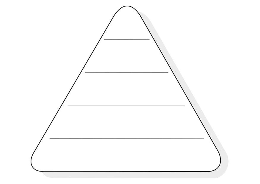 Piramide alimentare da costruire un46 pineglen for Quanto costruire una casa da 3000 piedi quadrati
