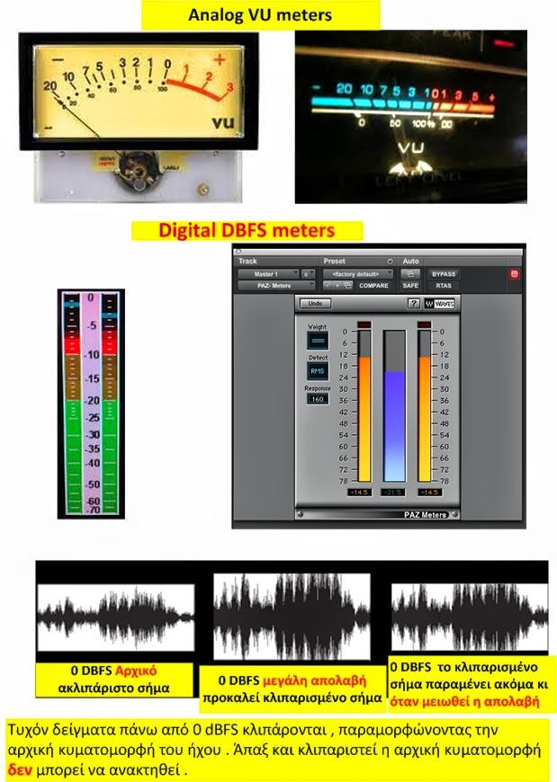 Διαφορά db από dbfs | Βασικές Έννοιες Audio για Μουσικούς