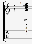 Cmin guitar chord