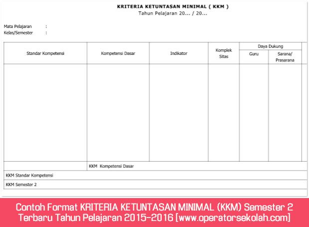 Contoh Format KRITERIA KETUNTASAN MINIMAL (KKM) Semester 2 Terbaru Tahun Pelajaran 2015-2016 [www.operatorsekolah.com]