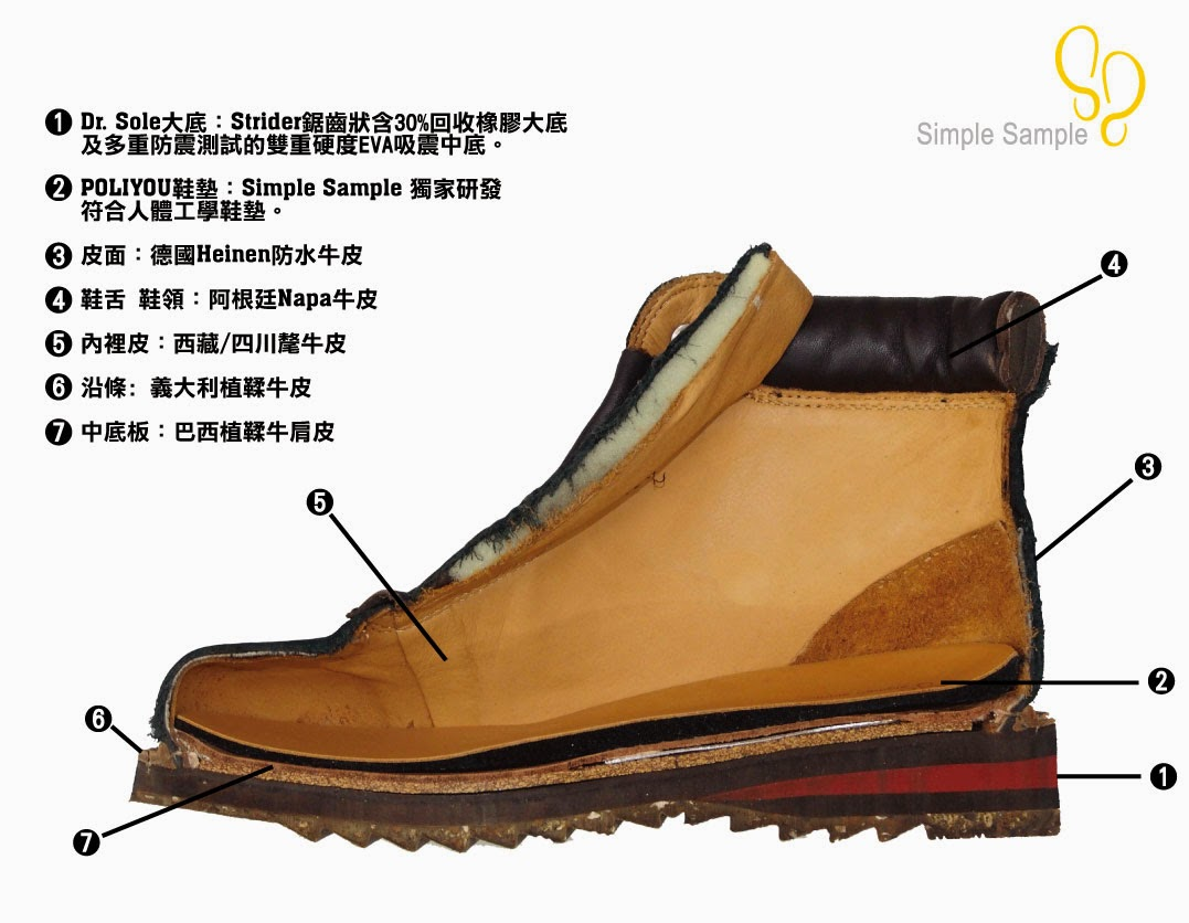 鞋子剖面圖