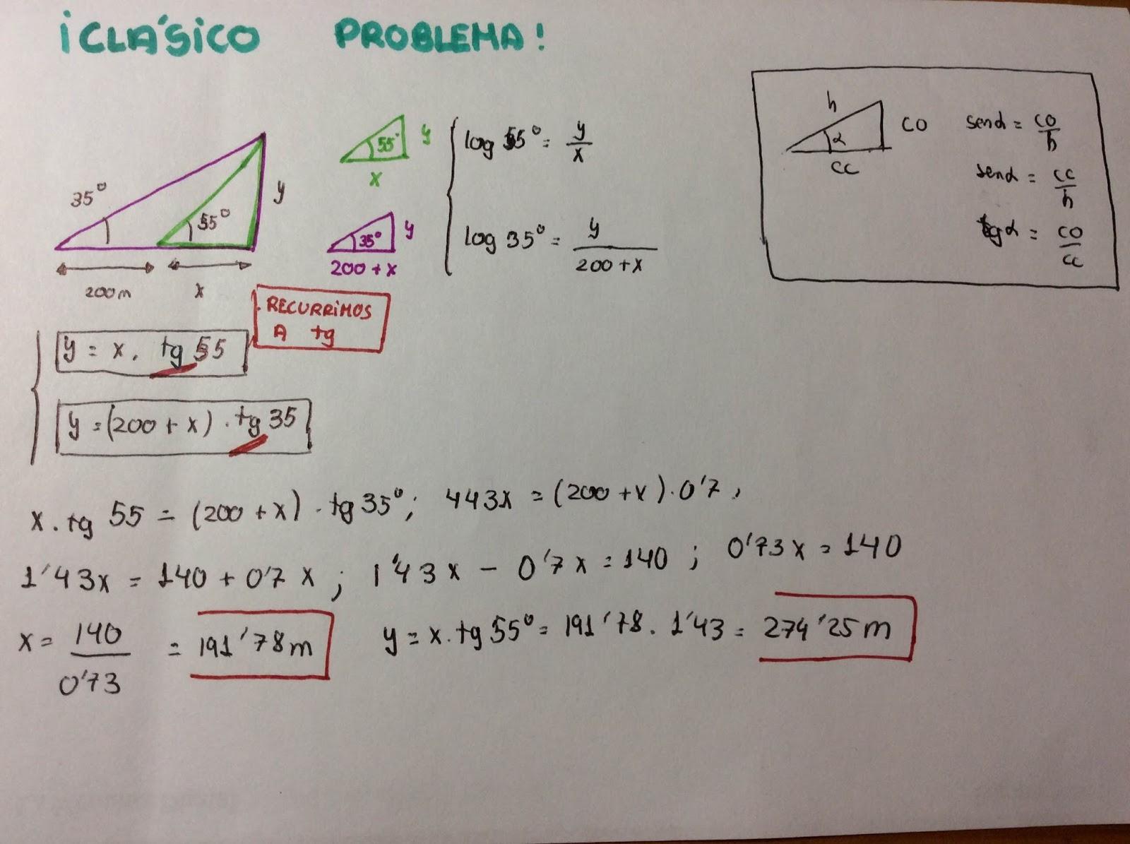 La magia de las matemáticas: Razones trigonométricas de un ángulo ...