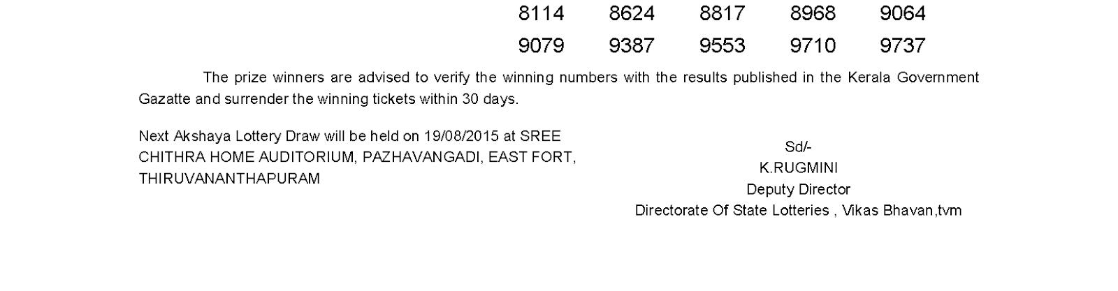Akshaya Lottery AK 202 Result 12-8-2015