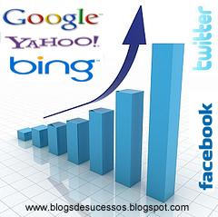 Crie um blog de sucesso com várias visitas
