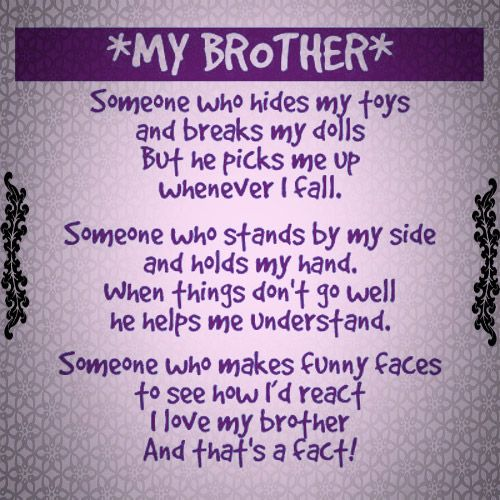 Birthday Wishes Quotes For Brother With Images Greetings Wishes Images