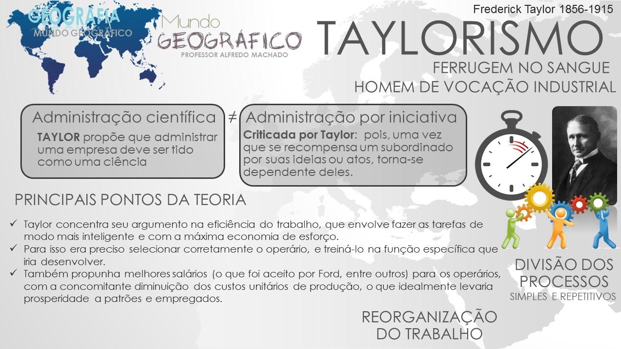 Taylorismo fordismo toyotismo volvismo