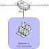 Tugas Mata Kuliah Jaringan Komputer S1 - Sistem Informasi