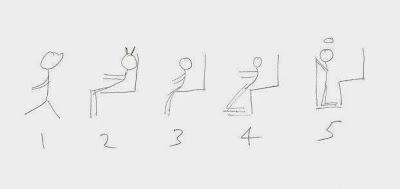5 postures