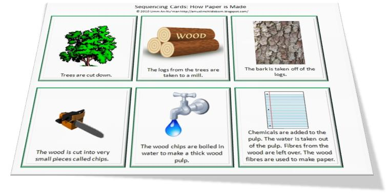 Copy Of 3 Ways We Use Natural Resources - Lessons - Tes Teach