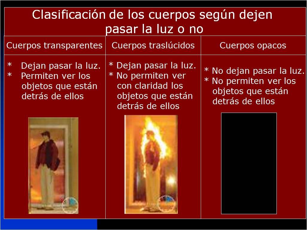 La luz noviembre 2011 for Espejo que no invierte la imagen