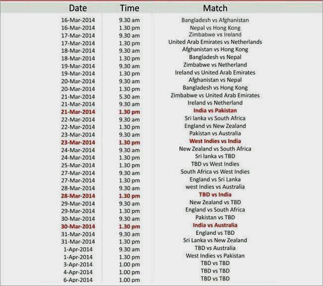 Twenty20 World Cup 2014 Schedule