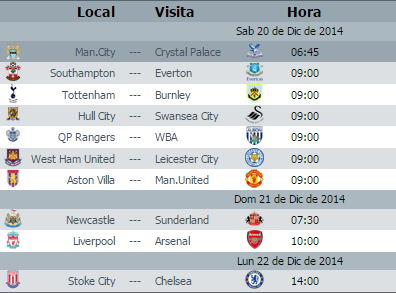 Calendario jornada 17 Premier League