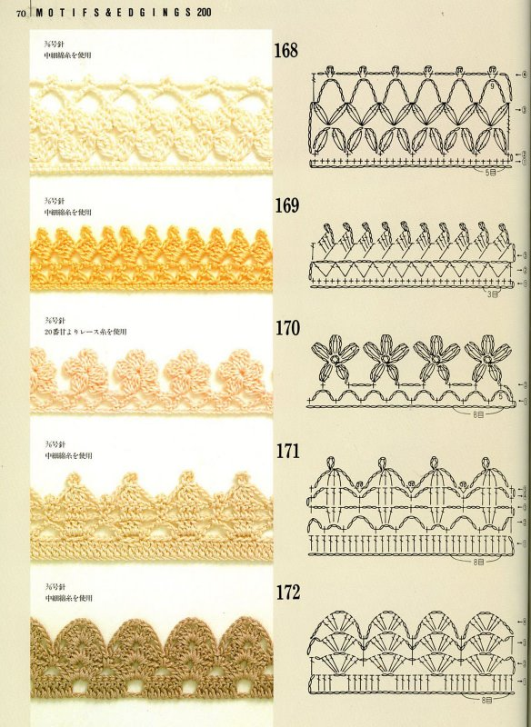 Puntillas de crochet faciles - Imagui