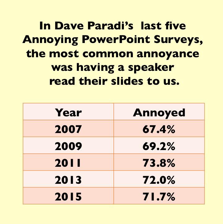 joyful public speaking from fear to joy dave paradi s 2015