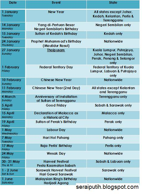 Kalendar 2013 dan Cuti Umum Malaysia 2013
