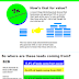 Infographic: The Life and Value of an Online Lead