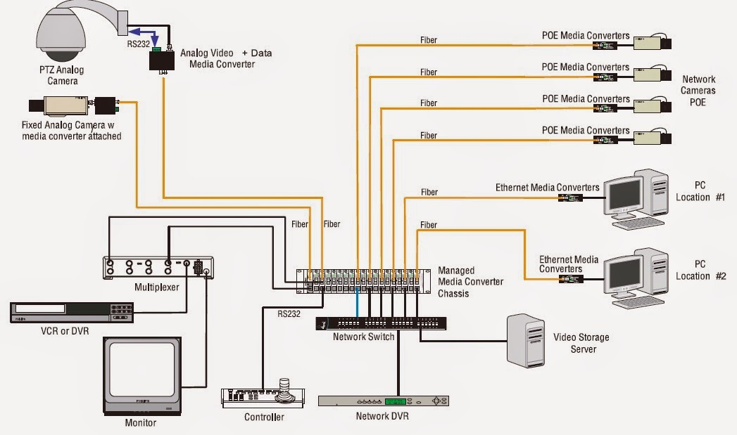 t1 patch panel wiring diagram with Poe on Curtcat5 Wiring Diagram together with 4 Wire Telephone Jack Wiring Diagram likewise Utp 2 Pares Cat 5 in addition Cat6 Cable Wiring Diagram additionally Leviton Cat5e Jack Wiring Phone.