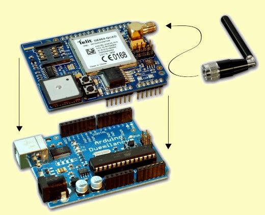 Arduino GSM - GPS Shield