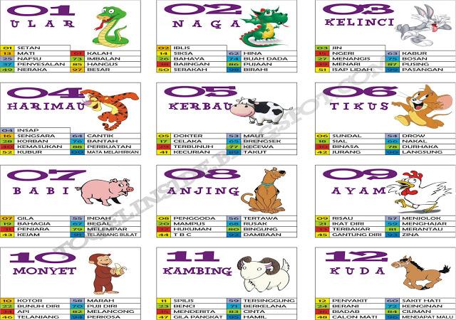Data Togel Singapura, Data Togel Hongkong, Data Togel sydney Rumus Togel Kuda Lari Semarang