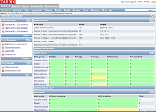 Download Zabbix 2.4
