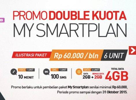 Bonus Paket Internet Smartfren Double Kuota
