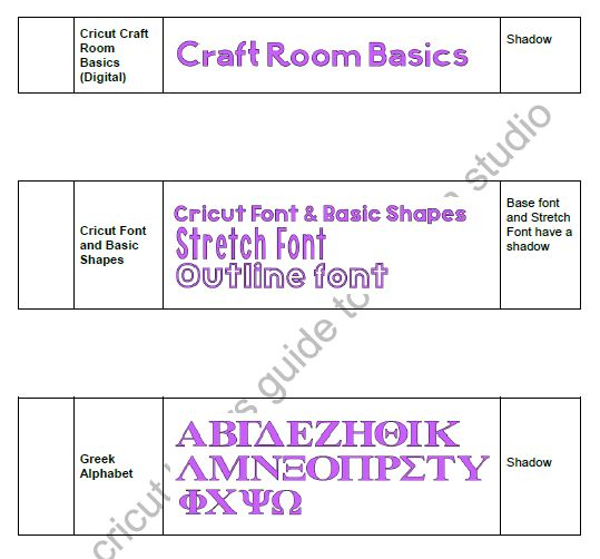The non crafty crafter cricut fonts list for Cricut craft room fonts