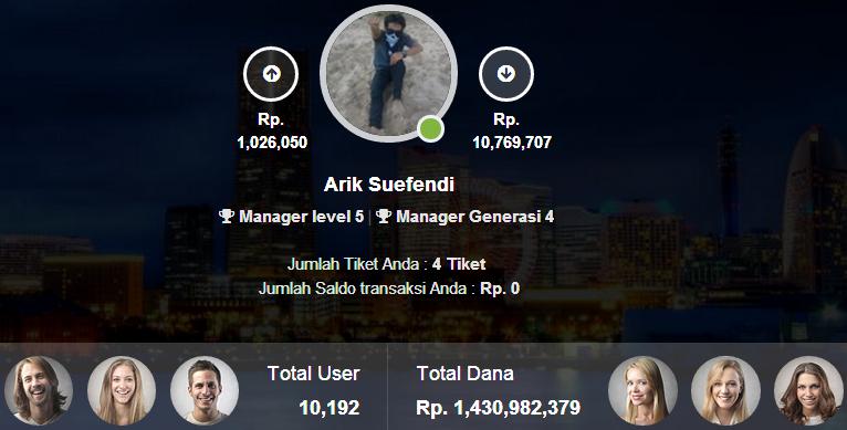 Bisnis Manager100 Arik