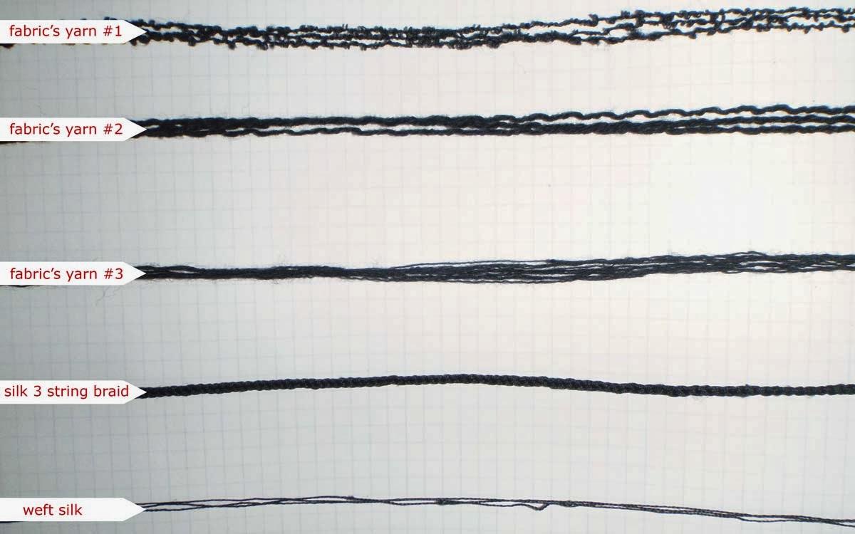 fashion's fabric yarns and silk yarns