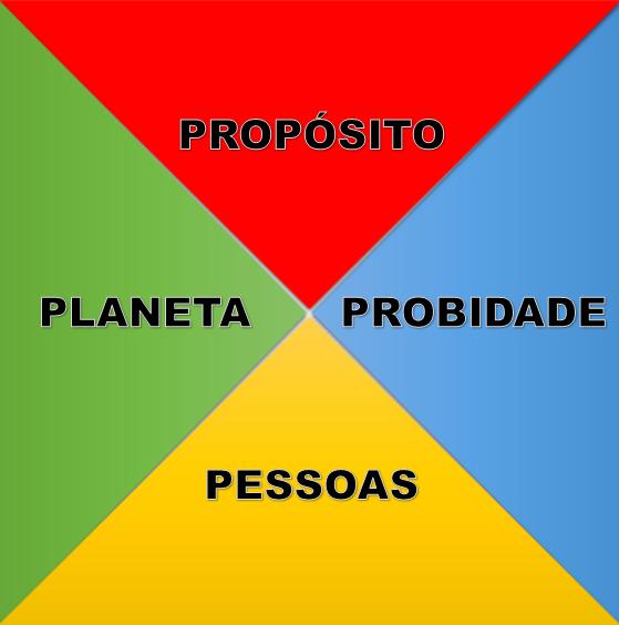 Propósito, Pessoas, Planeta e Probidade.