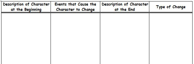 Worksheets Character Change Worksheet life love literacy mondays minilesson magic character change we use the following chart to analyze change