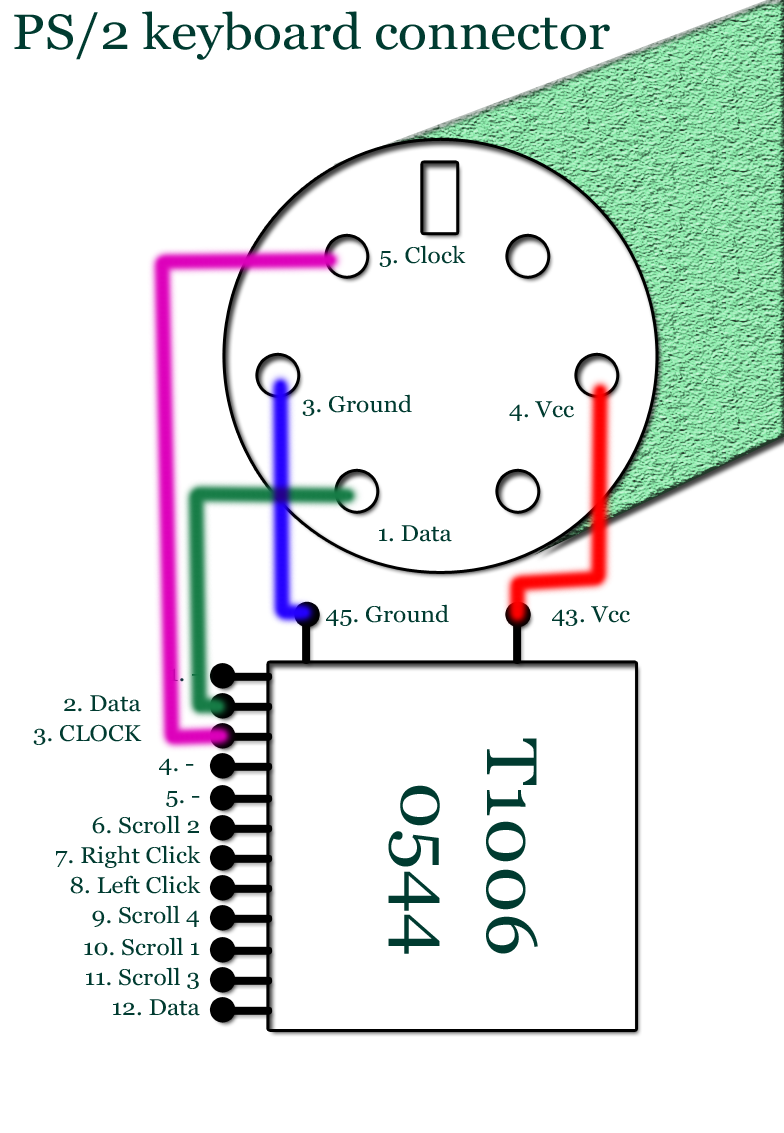 Usb To Ps 2 Wiring Diagram