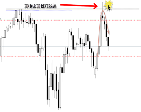analise de mercado do AUD/JPY