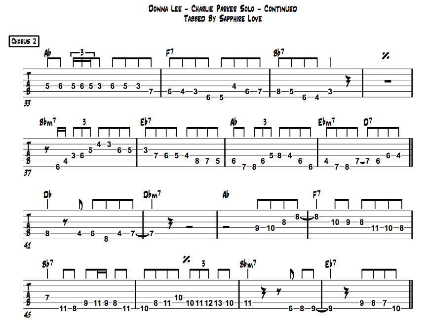 Parker - Donna Lee sheet music for guitar solo