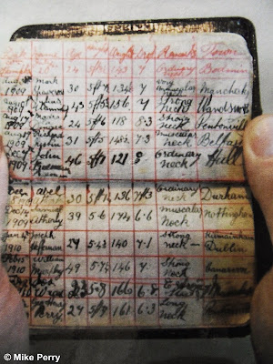 Record of hangings in early 1900s at Bodmin Jail