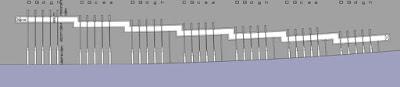 Imagen de la distribución de las notas musicales en el órgano de mar.