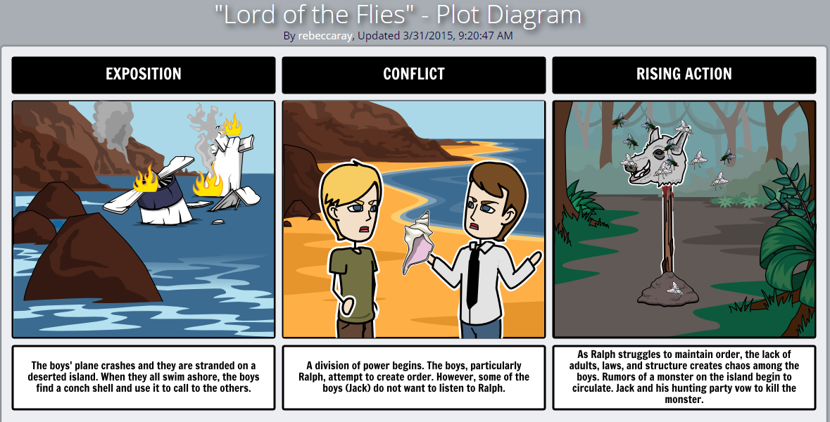 Free Technology For Teachers Storyboard That Releases New Teacher