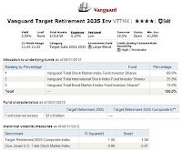 Vanguard Target Retirement 2035 Fund - VTTHX | Target Date Mutual Fund