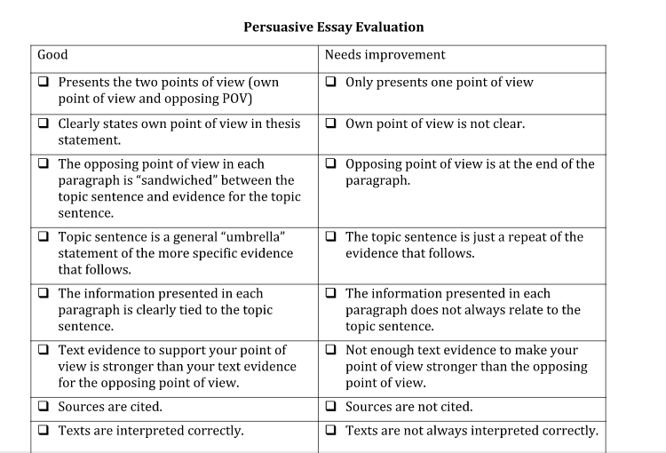 Essay rubric compare and contrast